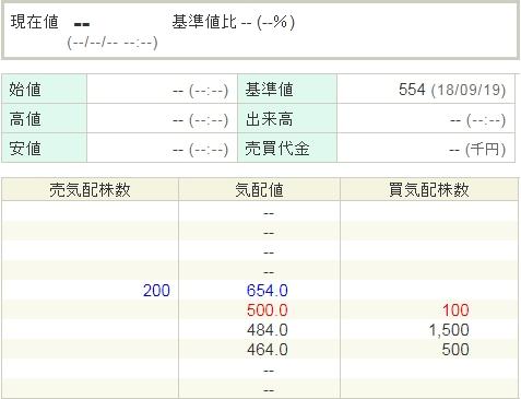 GREE17130919